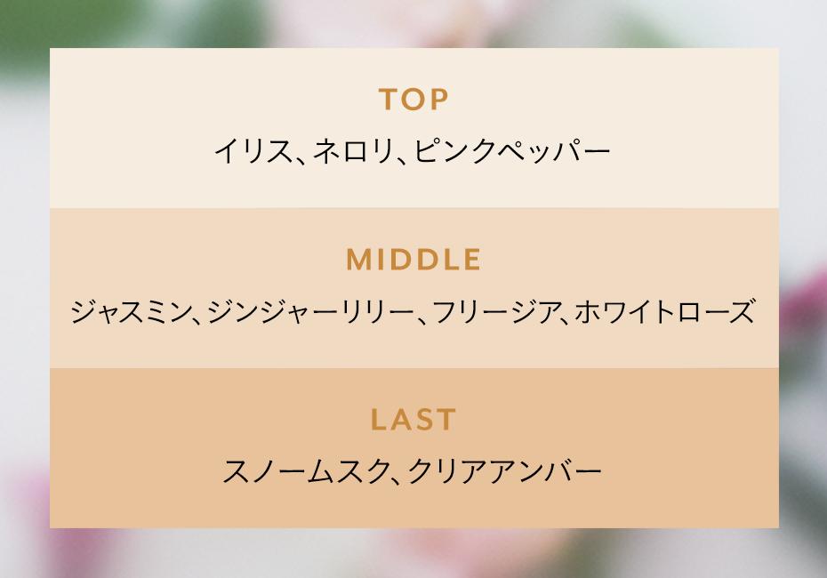 SEE/SAW 香り フレグランス