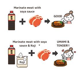 Soya sauce.png