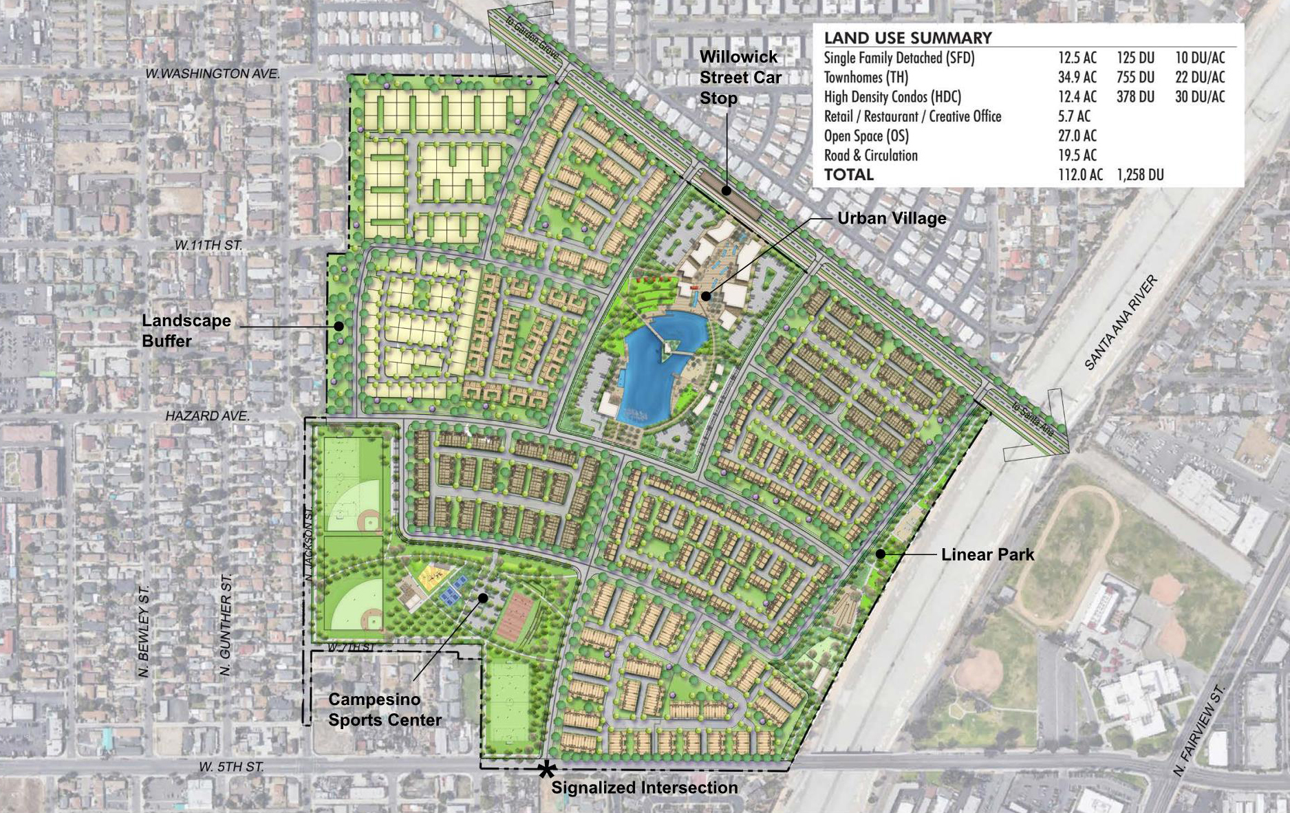 Willowick Land Use Plan