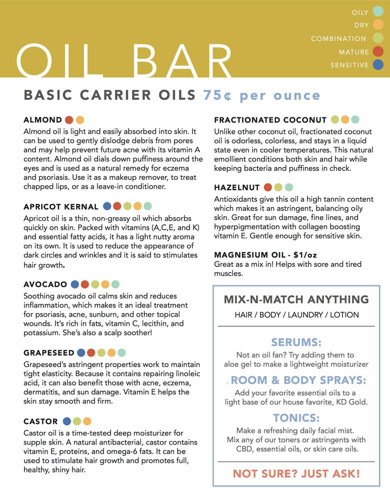 NEW OIL BAR MENU 2019 BCOils.jpg