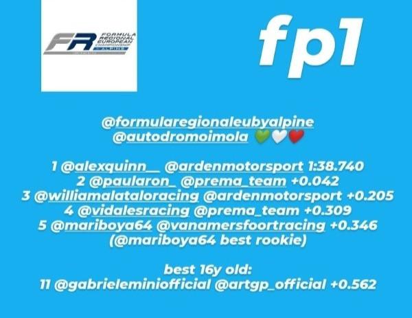Top 5 from FP1 | © sebmotors.info 2021