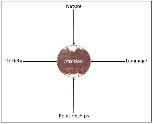 Attrition graphic.jpg