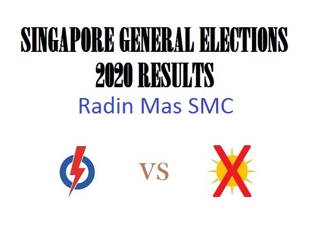 Result of GE2020 for Radin Mas SMC