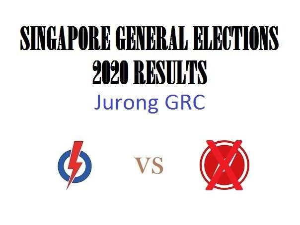 Result of GE2020 for Jurong GRC