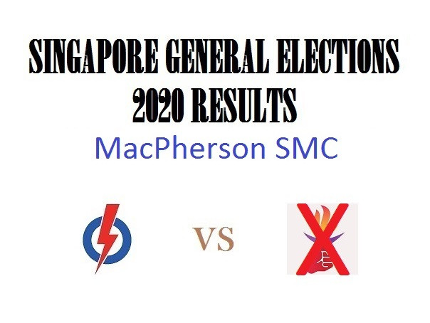 Result of GE2020 for MacPherson SMC