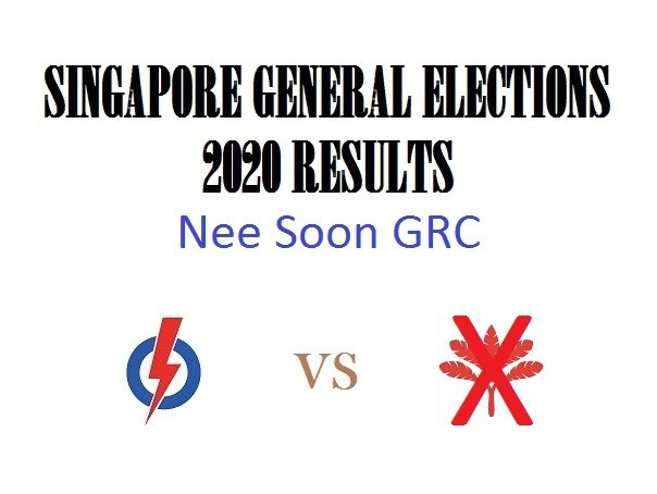 Result of GE2020 for Nee Soon GRC