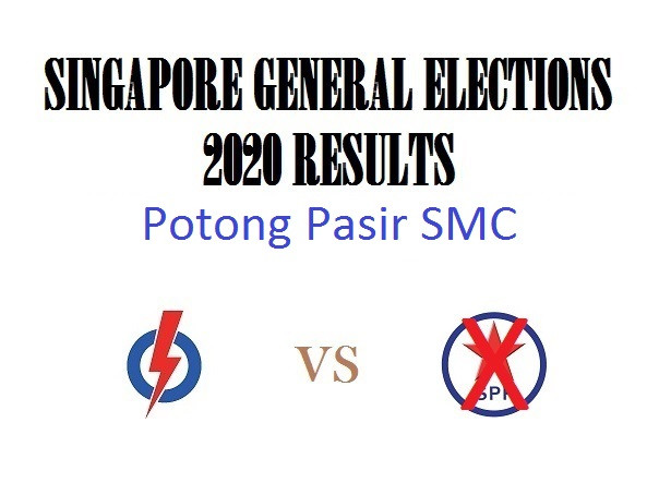 Result of GE2020 for Potong Pasir SMC