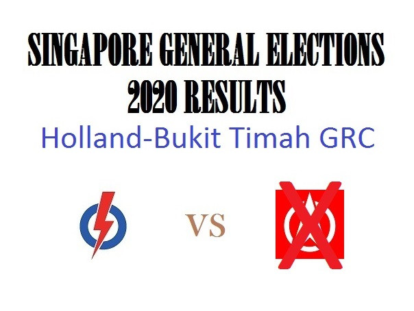 Result of GE2020 for Holland-Bukit Timah GRC