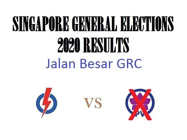 Result of GE2020 for Jalan Besar GRC