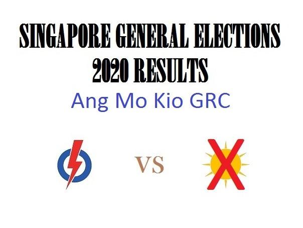 Result of GE2020 for Ang Mo Kio GRC
