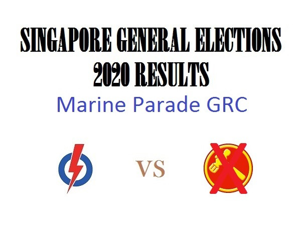 Result of GE2020 for Marine Parade GRC