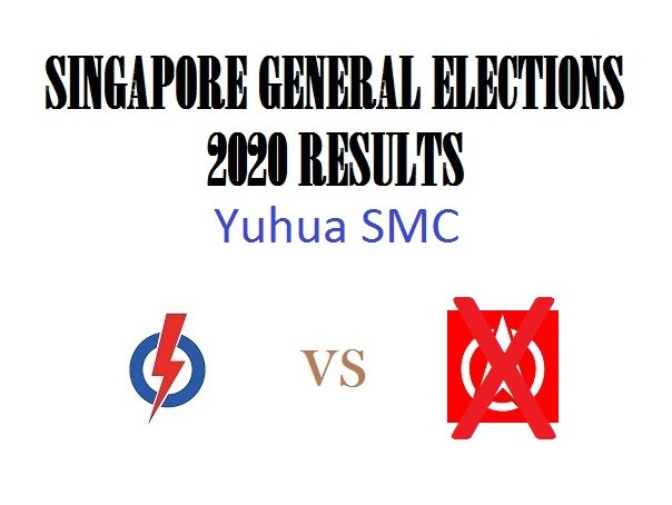 Result of GE2020 for Yuhua SMC