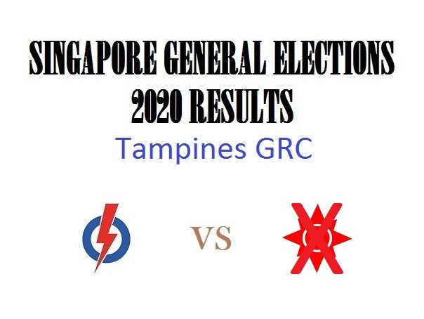 Result of GE2020 for Tampines GRC