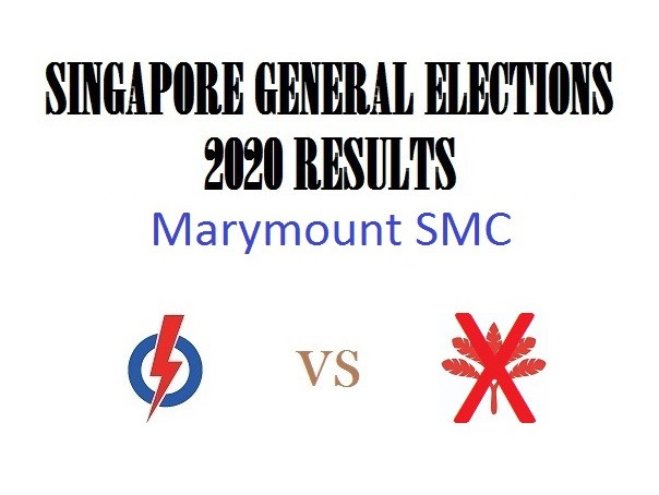 Result of GE2020 for Marymount SMC