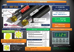 PCSC スピーカーコード pop.jpg