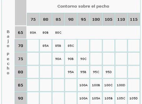 Cómo calcular la talla de tu sujetador (muy fácil)