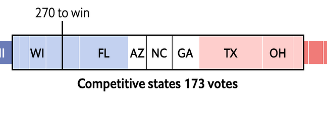 Elezioni usa: sondaggi e analisti