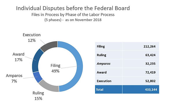 Fig 2 - Individual disputes.JPG