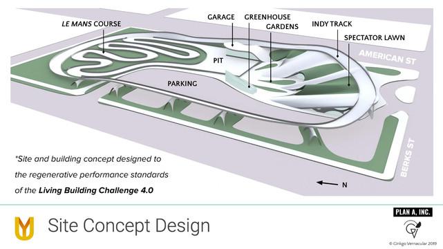 Urban Youth Racing School - Site Concept Design
