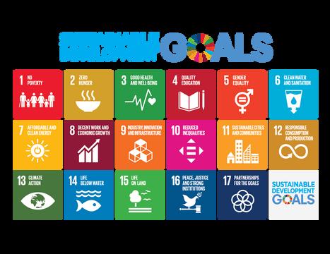 Logan Triangle Agridistrict - Sustainable Development Goals