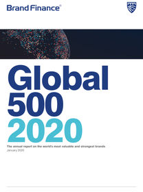 brand-finance-global-500-2020-preview-20