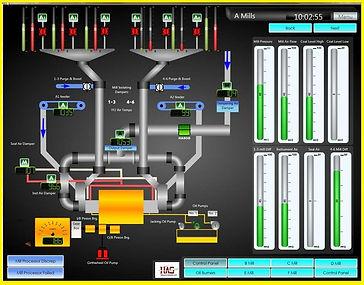 scada design_hindustan automation soluti