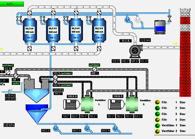 SCADA-System.png