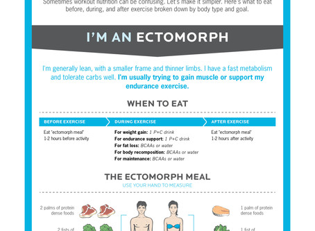 Workout Nutrition Infograph