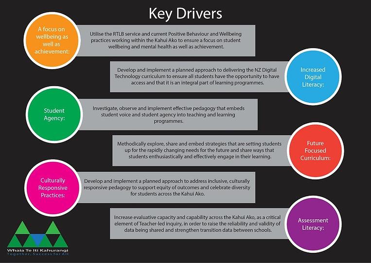 key drivers.jpg