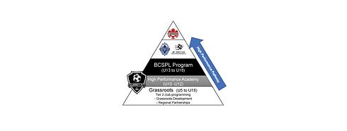 Copy of Handdrawn Circle Logo (1).png