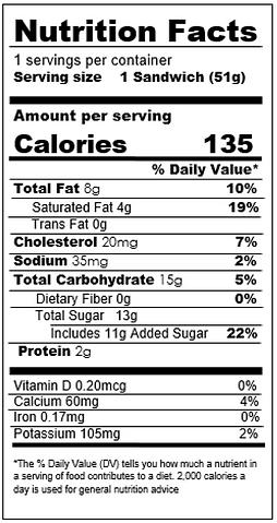 coffee hazelnut_revised nutritional char