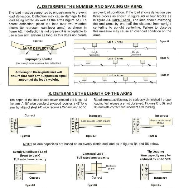 designing a cantilever rack system.jpg