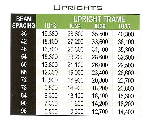 upright capacity chart2.jpg
