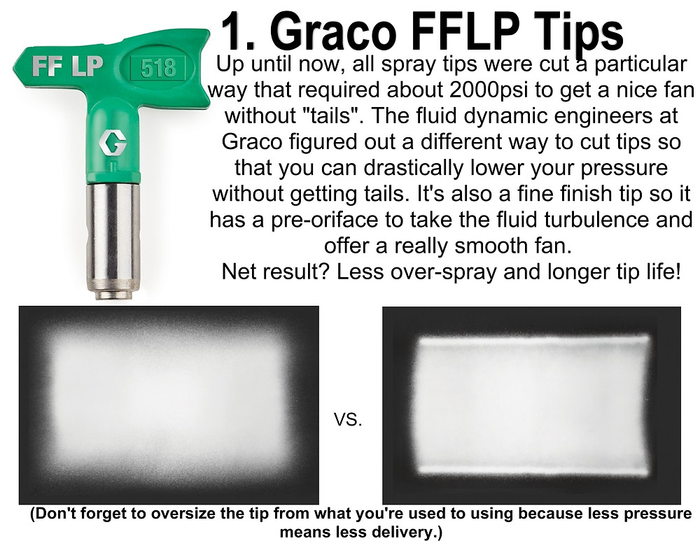GRACO FFLP TIPS