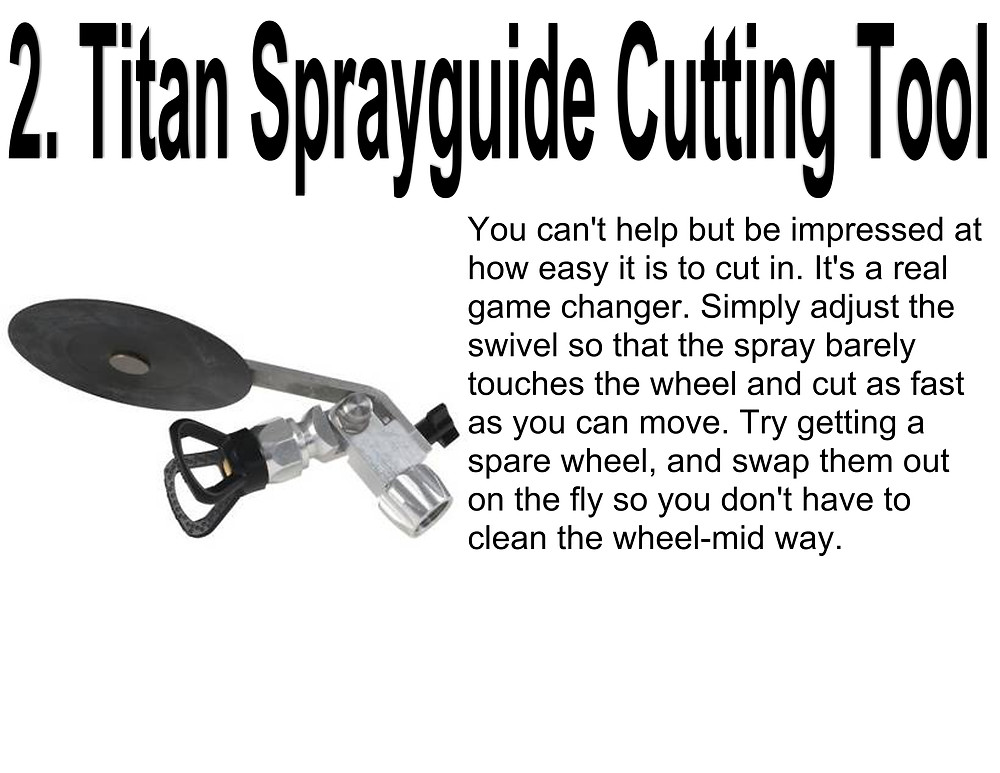 TITAN SPRAYGUIDE CUTTING TOOL