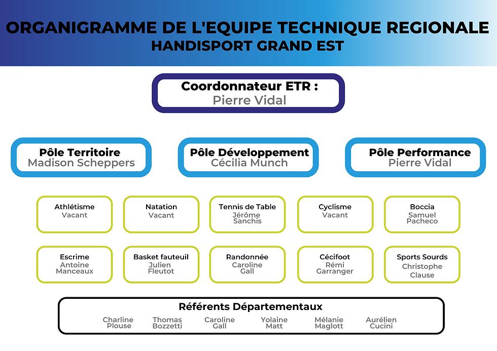 Organigramme ETR.png