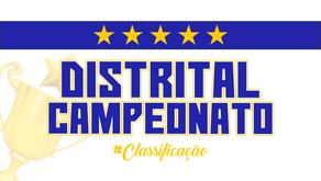 Classificação do Campeonato Distrital