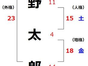 安倍晋三氏を姓名判断で占う(6)