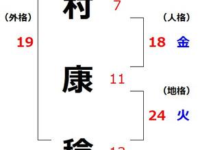 安倍晋三氏を姓名判断で占う(9)