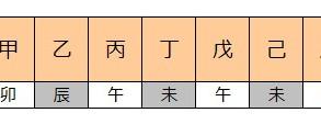 安倍晋三氏を四柱推命で占う(12)