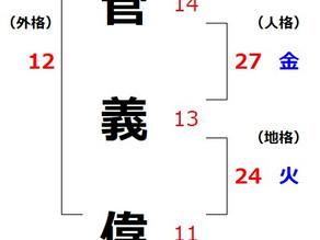 安倍晋三氏を姓名判断で占う(4)