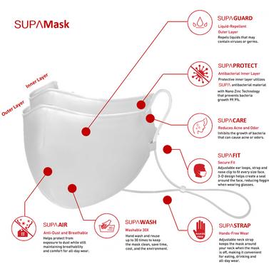 SUPA Mask