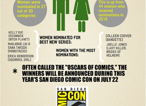 THE 2016 EISNER AWARDS: AN INFOGRAPHIC