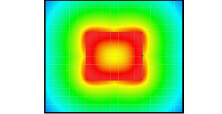 Modélisation d'une boucle magnétique