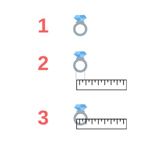 Medição de Anel Próprio