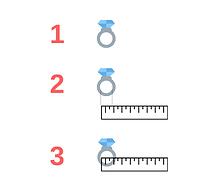 Como Verificar Tamanho de Anel Imagem.pn