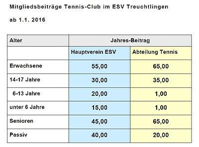 Beitraege ESV+Abtl. Tennis ab 1.1.2016.j