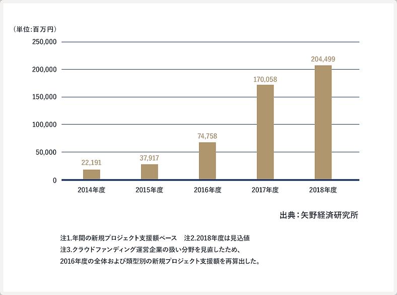 index_market_figure.png