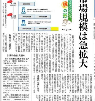 中日新聞に掲載!CFサイトに聞く