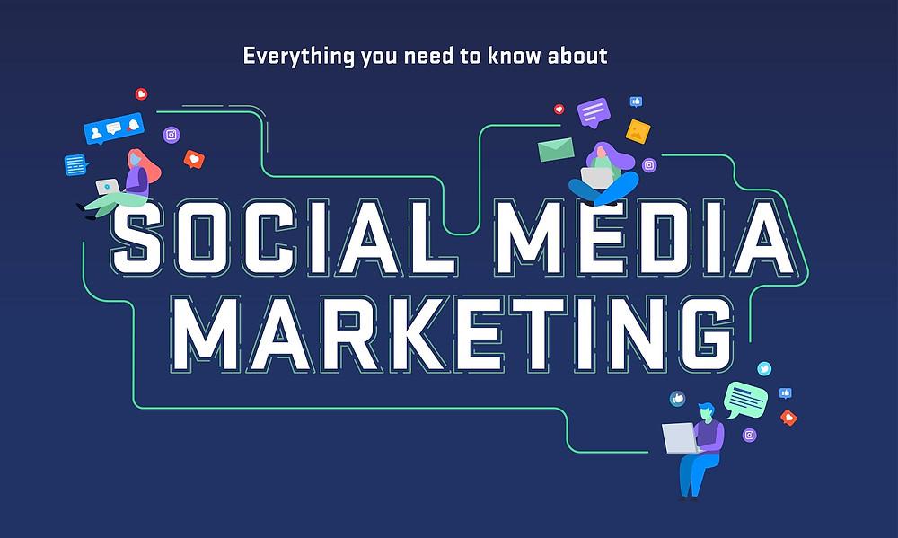 social media marketing, marketing strategies online, protonike, website designing, smm, india 2020, ecommerce, business